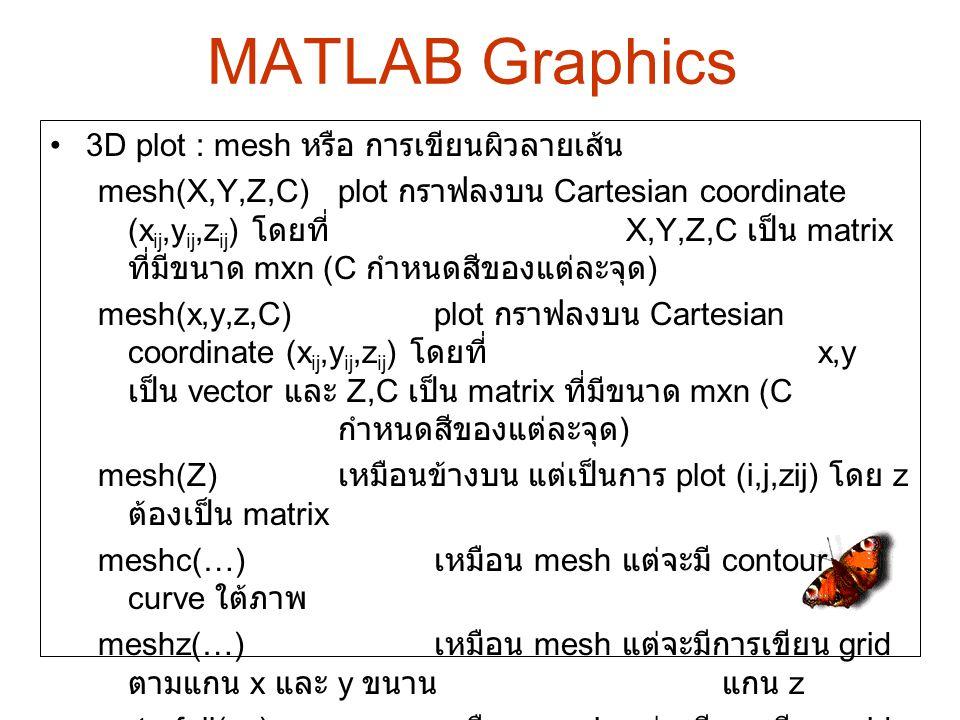 MATLAB Graphics 3D plot : mesh หรือ การเขียนผิวลายเส้น mesh(X,Y,Z,C)plot กราฟลงบน Cartesian coordinate (x ij,y ij,z ij ) โดยที่ X,Y,Z,C เป็น matrix ที