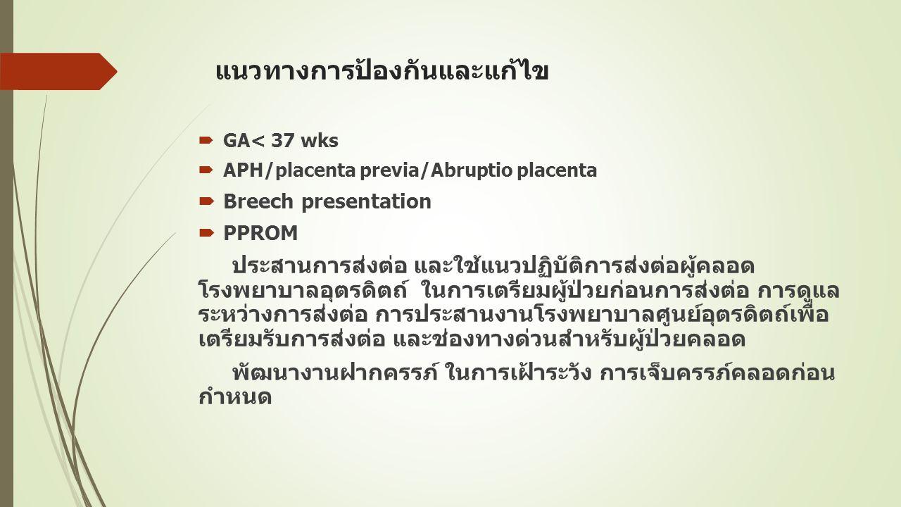 แนวทางการป้องกันและแก้ไข  GA< 37 wks  APH/placenta previa/Abruptio placenta  Breech presentation  PPROM ประสานการส่งต่อ และใช้แนวปฏิบัติการส่งต่อผู้คลอด โรงพยาบาลอุตรดิตถ์ ในการเตรียมผู้ป่วยก่อนการส่งต่อ การดูแล ระหว่างการส่งต่อ การประสานงานโรงพยาบาลศูนย์อุตรดิตถ์เพื่อ เตรียมรับการส่งต่อ และช่องทางด่วนสำหรับผู้ป่วยคลอด พัฒนางานฝากครรภ์ ในการเฝ้าระวัง การเจ็บครรภ์คลอดก่อน กำหนด
