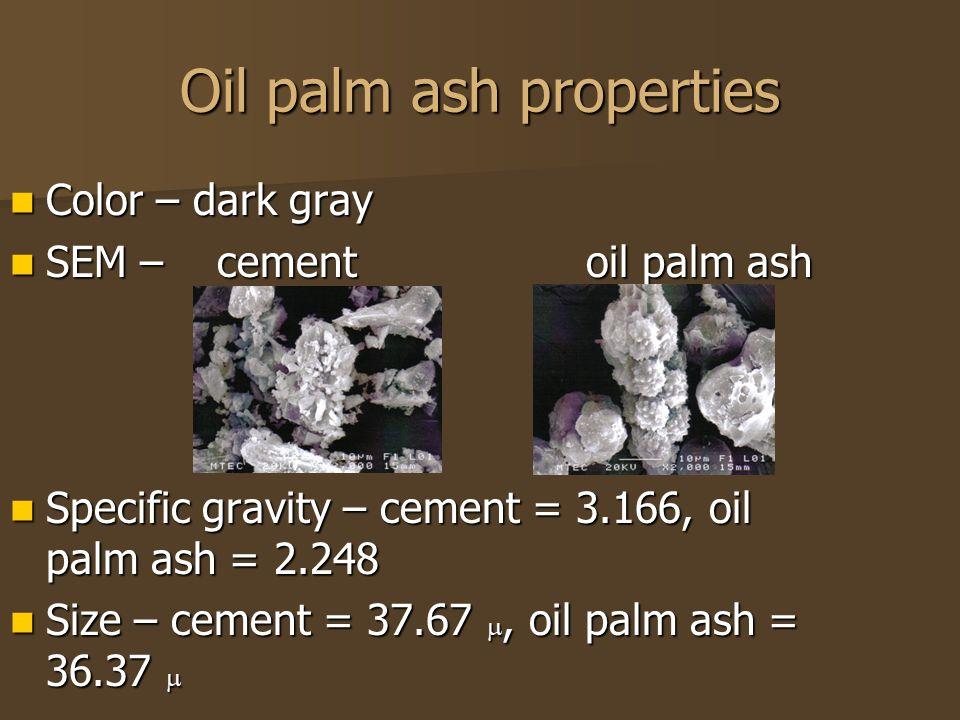 Oil palm ash properties Color – dark gray Color – dark gray SEM – cementoil palm ash SEM – cementoil palm ash Specific gravity – cement = 3.166, oil p