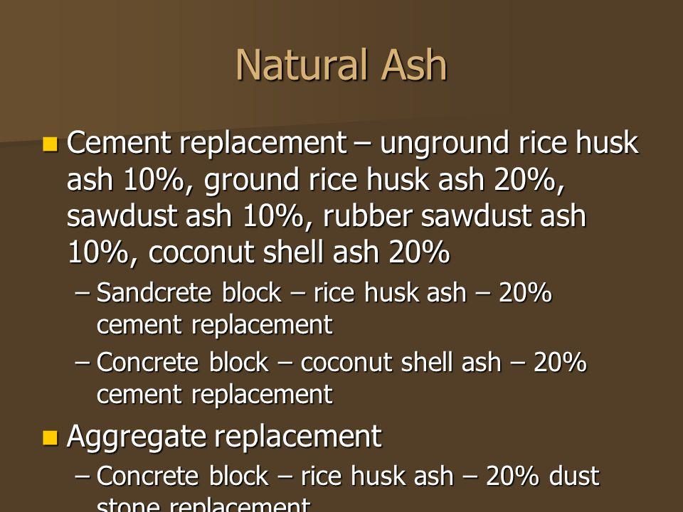 Use as aggregate : Compressive Strength 15% Portland Cement