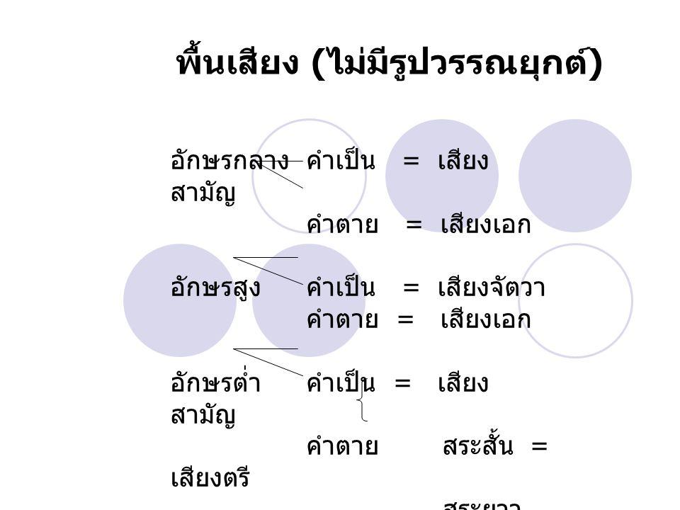 อักษรกลางคำเป็น = เสียง สามัญ คำตาย = เสียงเอก อักษรสูง คำเป็น = เสียงจัตวา คำตาย = เสียงเอก อักษรต่ำ คำเป็น = เสียง สามัญ คำตาย สระสั้น = เสียงตรี สร