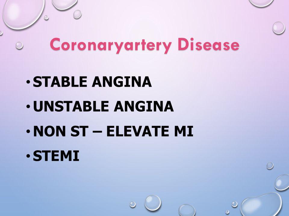 Coronaryartery Disease STABLE ANGINA UNSTABLE ANGINA NON ST – ELEVATE MI STEMI