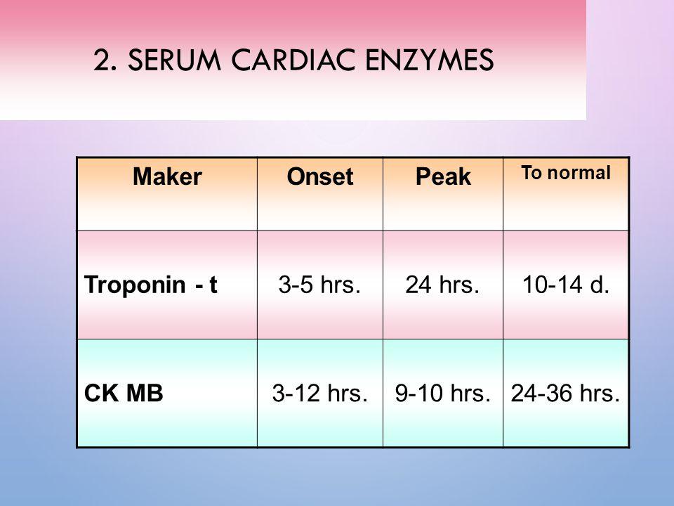 2.SERUM CARDIAC ENZYMES MakerOnsetPeak To normal Troponin - t3-5 hrs.24 hrs.10-14 d.