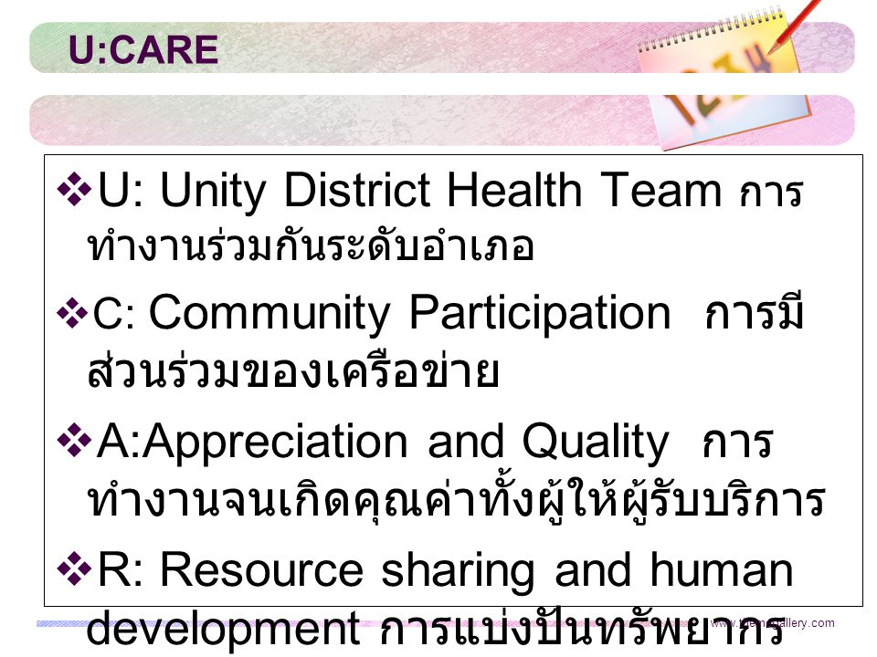 1.P&P 2.MCH 3.EMS 4.Acute Minor Diseases 5.Dental Health 6.Chronic Diseases 7.Psychiatric Diseases & Mental Health 8.Disabillities 9.End of life care 10.High risk groups ( Pre – school, Adolescent,Elderly ) Unity District Health Teams (รพช.+สสอ.+รพ.สต.+อปท.+ชุมชน) ส่งเสริมสุขภาพจิตป้องกันปัญหาสุขภาพจิต CBL Common Goal Common Action Common Learning Participation Analyses & Intervention Clinical Outcomes -Morbidity -Mortality -Quality of Life Psychosocial Outcome -Value -Satisfaction -Happiness
