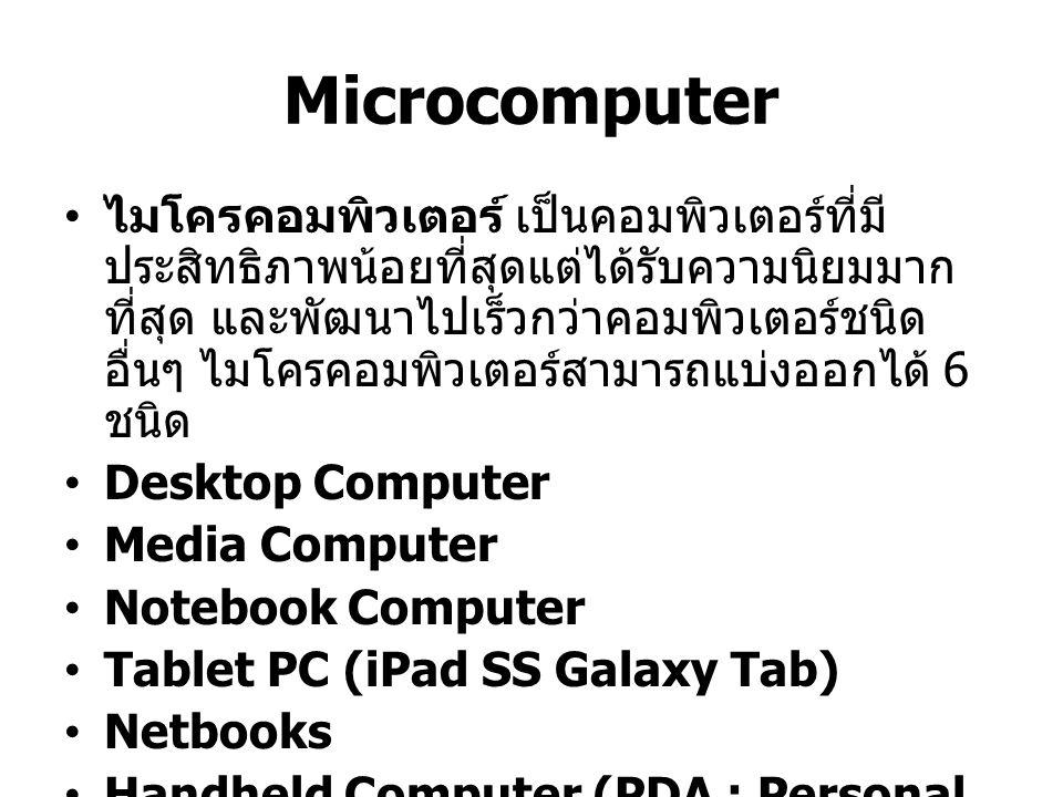 Hardware Microcomputer ฮาร์ดแวร์ของไมโครคอมพิวเตอร์ มีอุปกรณ์ พื้นฐาน 4 ประเภท คือ หน่วยระบบ อุปกรณ์ รับเข้า / ส่งออก หน่วยความจำสำรอง และ อุปกรณ์สื่อสาร