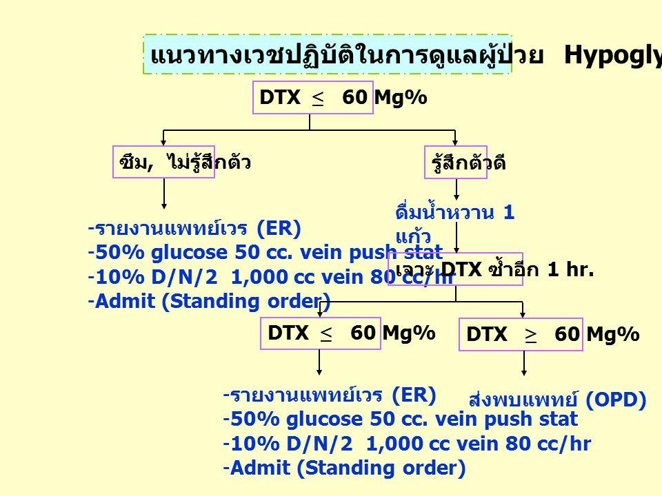 แนวทางเวชปฏิบัติในการดูแลผู้ป่วย Hypoglycemia DTX ≤ 60 Mg% ซึม, ไม่รู้สึกตัว รู้สึกตัวดี - รายงานแพทย์เวร (ER) -50% glucose 50 cc. vein push stat -10%
