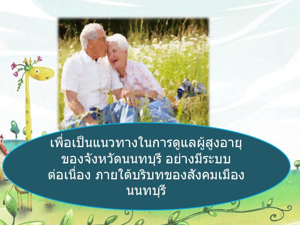 การดูแลผู้สูงอายุของ จังหวัดนนทบุรี 1.การคัด กรอง สุขภาพ 2.