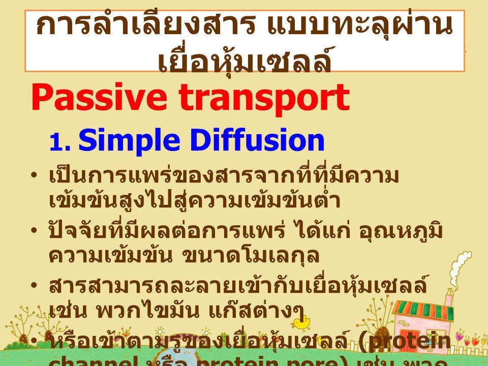 การลำเลียงสาร แบบทะลุผ่าน เยื่อหุ้มเซลล์ Passive transport 1.
