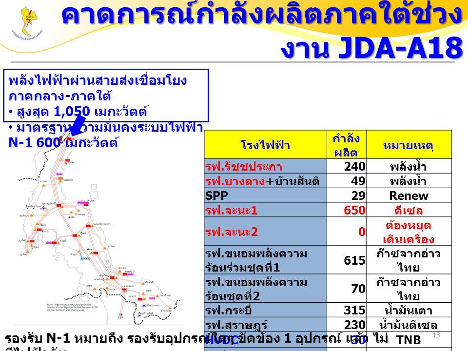 คาดการณ์กำลังผลิตภาคใต้ช่วง งาน JDA-A18 13 โรงไฟฟ้า กำลัง ผลิต หมายเหตุ รฟ.