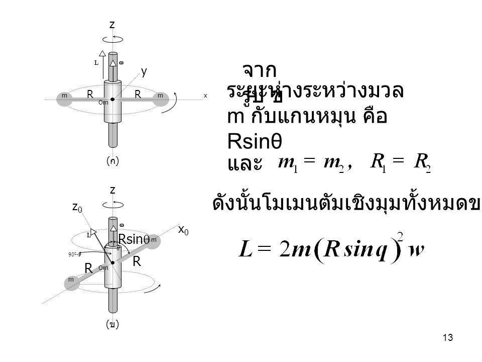 13 m m Om y  R z R L x m m  R z R L  Rsin  90 0 -  z0z0 x0x0 (ก)(ก) (ข)(ข) จาก รูป ข ระยะห่างระหว่างมวล m กับแกนหมุน คือ Rsinθ และ ดังนั้นโมเมนตัมเชิงมุมทั้งหมดของระบบ