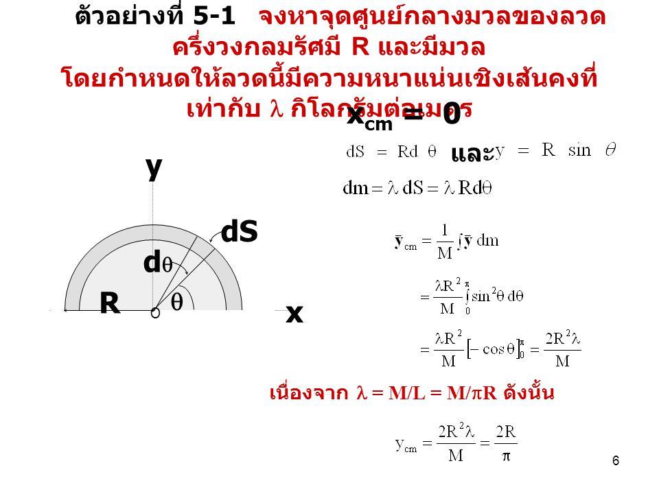 6 ตัวอย่างที่ 5-1 จงหาจุดศูนย์กลางมวลของลวด ครึ่งวงกลมรัศมี R และมีมวล โดยกำหนดให้ลวดนี้มีความหนาแน่นเชิงเส้นคงที่ เท่ากับ กิโลกรัมต่อเมตร  dd dS R x y O x cm = 0 เนื่องจาก = M/L = M/  R ดังนั้น และ
