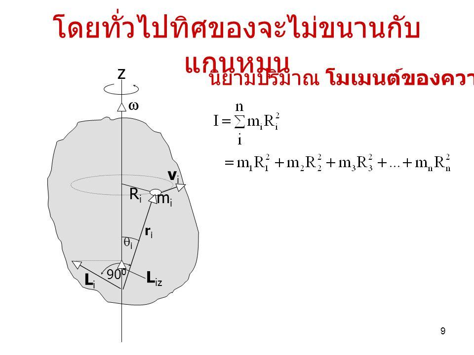 9 โดยทั่วไปทิศของจะไม่ขนานกับ แกนหมุน 90 0 ii riri vivi RiRi LiLi L iz mimi  z นิยามปริมาณ โมเมนต์ของความเฉื่อย