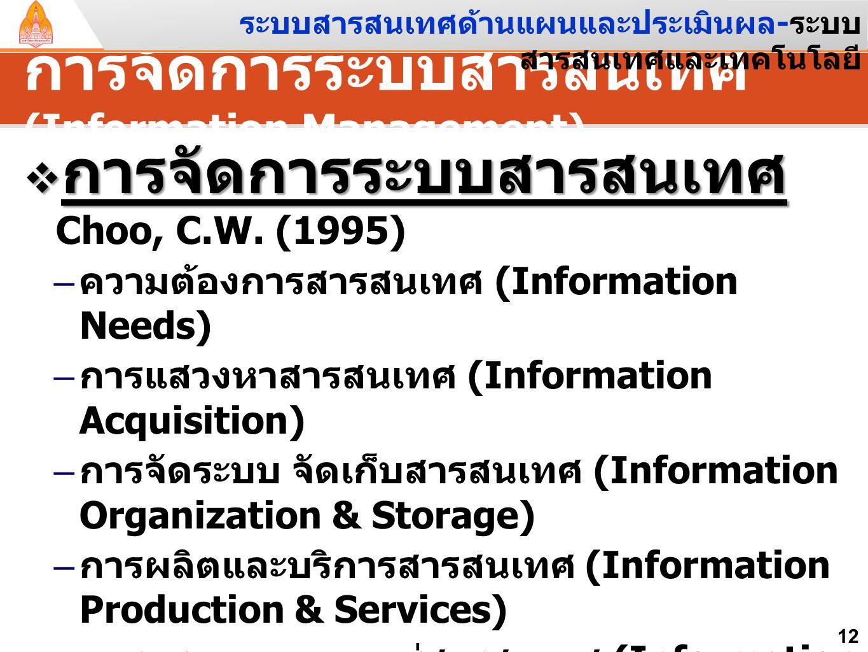  การจัดการระบบสารสนเทศ  การจัดการระบบสารสนเทศ Choo, C.W. (1995) – ความต้องการสารสนเทศ (Information Needs) – การแสวงหาสารสนเทศ (Information Acquisiti