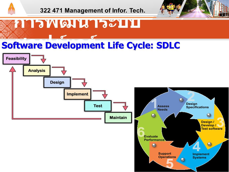 การพัฒนาระบบ ซอฟต์แวร์ Software Development Life Cycle: SDLC 322 471 Management of Infor. Tech.