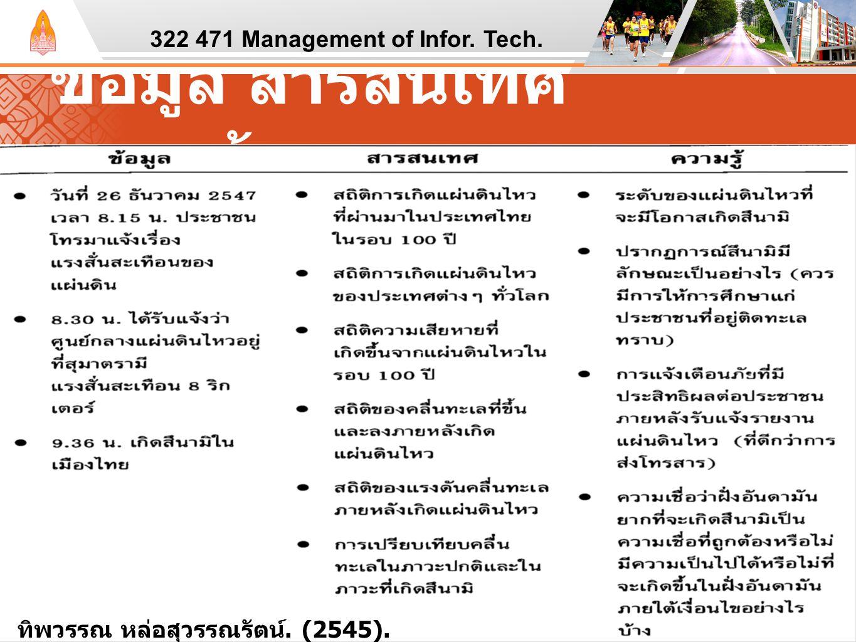 ข้อมูล สารสนเทศ ความรู้ 322 471 Management of Infor. Tech. ทิพวรรณ หล่อสุวรรณรัตน์. (2545).