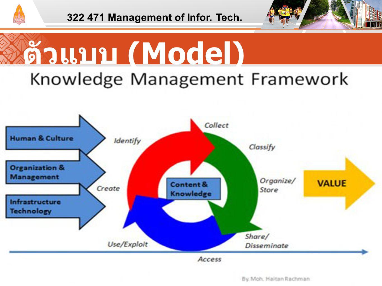 ตัวแบบ (Model) 322 471 Management of Infor. Tech.