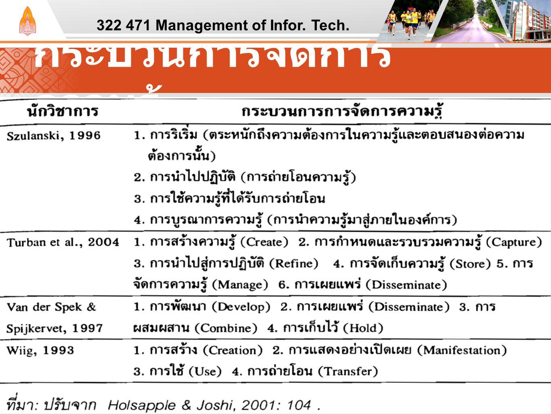 กระบวนการจัดการ ความรู้ 322 471 Management of Infor. Tech.