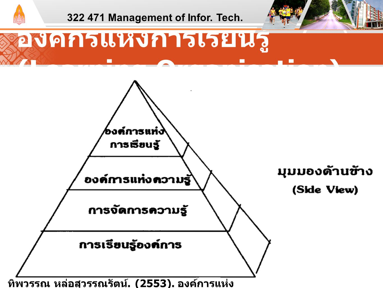องค์กรแห่งการเรียนรู้ (Learning Organisation) 322 471 Management of Infor. Tech. ทิพวรรณ หล่อสุวรรณรัตน์. (2553). องค์การแห่ง ความรู้ : จากแนวคิดสู่กา