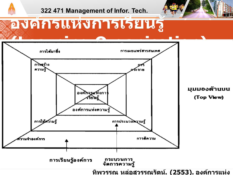 322 471 Management of Infor. Tech. องค์กรแห่งการเรียนรู้ (Learning Organisation) ทิพวรรณ หล่อสุวรรณรัตน์. (2553). องค์การแห่ง ความรู้ : จากแนวคิดสู่กา