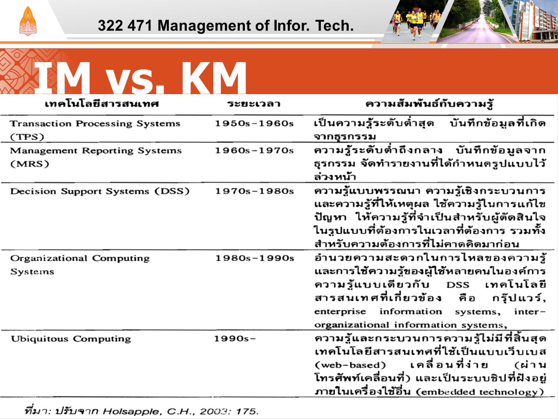 IM vs. KM 322 471 Management of Infor. Tech.