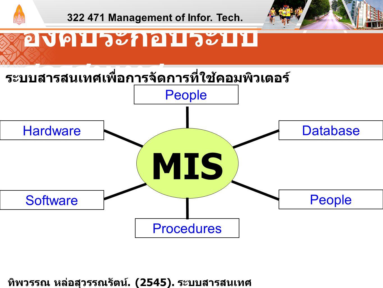 องค์ประกอบระบบ สารสนเทศ 322 471 Management of Infor. Tech. ระบบสารสนเทศเพื่อการจัดการที่ใช้คอมพิวเตอร์ MIS People Hardware Software Database People Pr