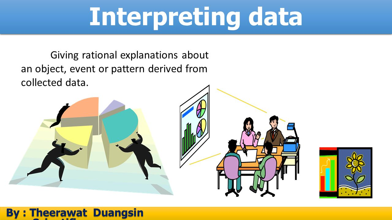 Interpreting data By : Theerawat Duangsin Scientific process By : Theerawat Duangsin Scientific process Giving rational explanations about an object,