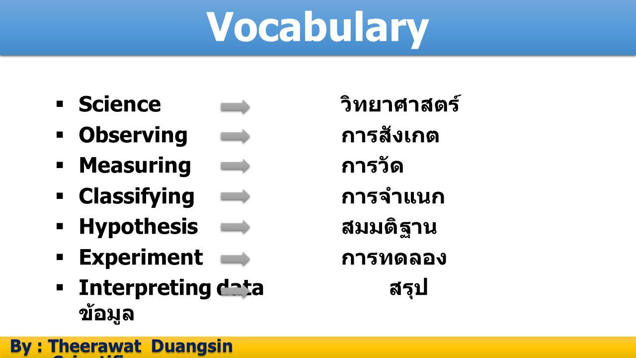 กิจกรรม 1.2 ฝึกตั้งสมมติฐาน By : Theerawat Duangsin Scientific process By : Theerawat Duangsin Scientific process  ให้นักเรียนทำกิจกรรม พร้อมกับตอบคำถามหลังการทำ กิจกรมต่อไปนี้ ( ในหนังสือเรียนหน้า 7)
