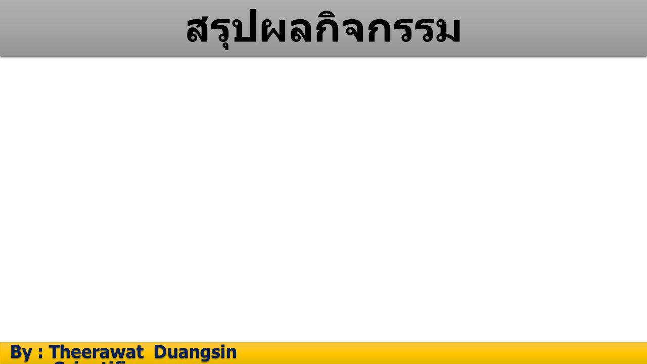 สรุปผลกิจกรรม By : Theerawat Duangsin Scientific process By : Theerawat Duangsin Scientific process