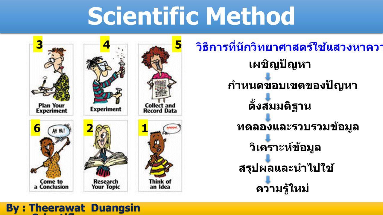 Scientific Method By : Theerawat Duangsin Scientific process By : Theerawat Duangsin Scientific process 12 345 6 ความรู้ใหม่ กำหนดขอบเขตของปัญหา ตั้งส
