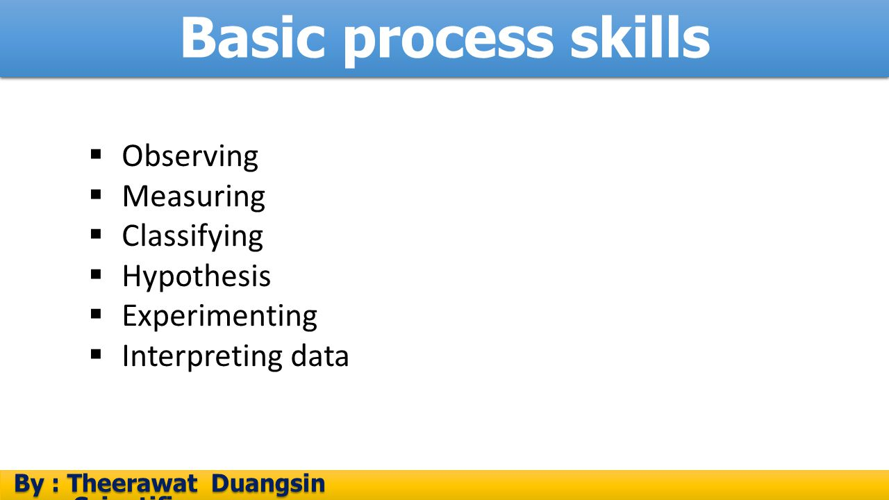 Basic process skills By : Theerawat Duangsin Scientific process By : Theerawat Duangsin Scientific process  Observing  Measuring  Classifying  Hyp
