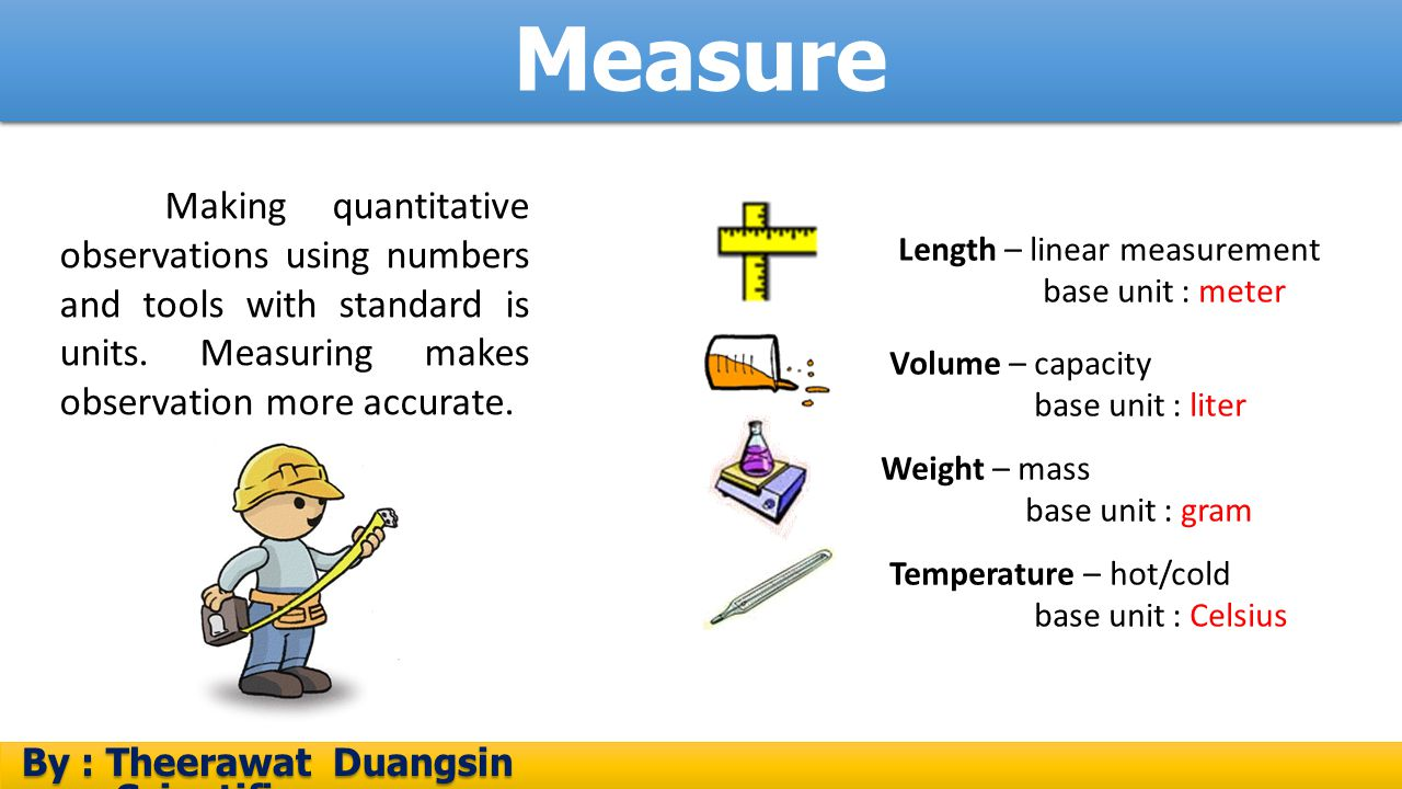Measure By : Theerawat Duangsin Scientific process By : Theerawat Duangsin Scientific process Making quantitative observations using numbers and tools