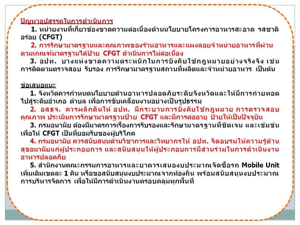 รองหัวหน้าผู้ตรวจราชการกระทรวงสาธารณสุข (น.พ.ธีรพล โตพันธานนท์) ตรวจติดตามการดำเนินการตามกรอบประชาคมอาเซียน กรอบประเด็นความปลอดภัยด้านอาหาร เมื่อวันที่ 16 กุมภาพันธ์ 2558 ณ ศาลากลางจังหวัดตรัง วันที่ 18-20 มีนาคม 2558