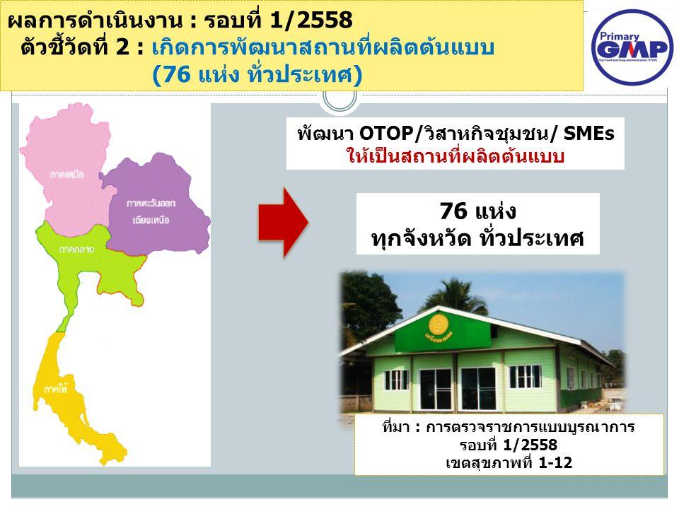 พัฒนา OTOP/วิสาหกิจชุมชน/ SMEs ให้เป็นสถานที่ผลิตต้นแบบ 76 แห่ง ทุกจังหวัด ทั่วประเทศ ผลการดำเนินงาน : รอบที่ 1/2558 ตัวชี้วัดที่ 2 : เกิดการพัฒนาสถานที่ผลิตต้นแบบ (76 แห่ง ทั่วประเทศ) ที่มา : การตรวจราชการแบบบูรณาการ รอบที่ 1/2558 เขตสุขภาพที่ 1-12