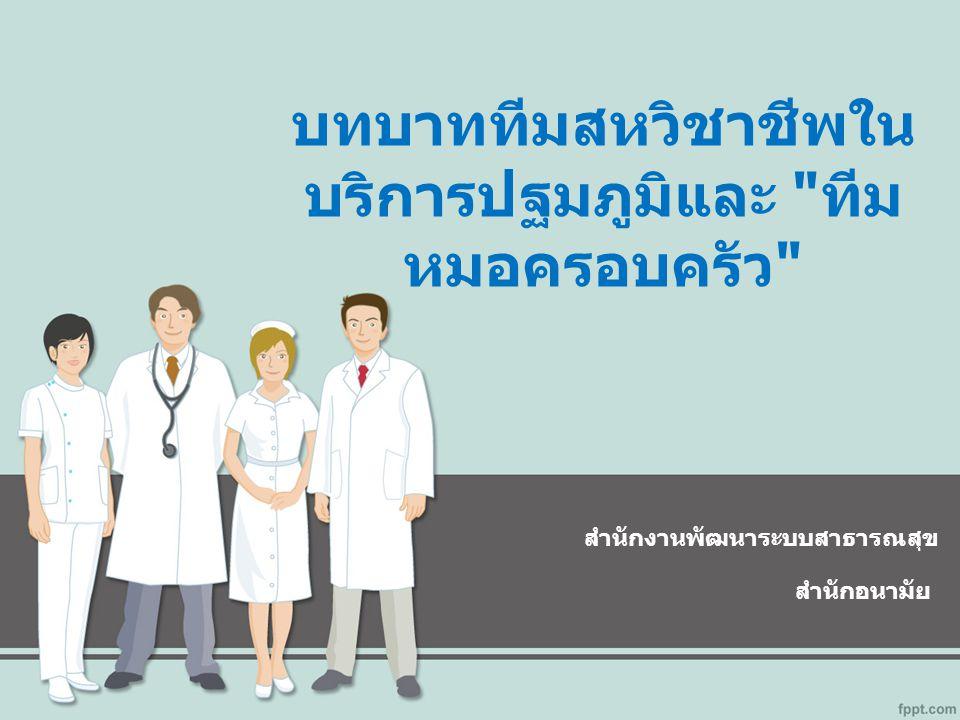สำนักงานพัฒนาระบบสาธารณสุข สำนักอนามัย บทบาททีมสหวิชาชีพใน บริการปฐมภูมิและ ทีม หมอครอบครัว