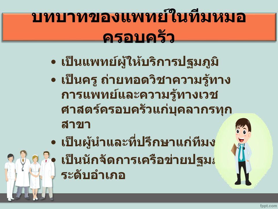 บทบาทของแพทย์ในทีมหมอ ครอบครัว เป็นแพทย์ผู้ให้บริการปฐมภูมิ เป็นครู ถ่ายทอดวิชาความรู้ทาง การแพทย์และความรู้ทางเวช ศาสตร์ครอบครัวแก่บุคลากรทุก สาขา เป็นผู้นำและที่ปรึกษาแก่ทีมงาน เป็นนักจัดการเครือข่ายปฐมภูมิ ระดับอำเภอ