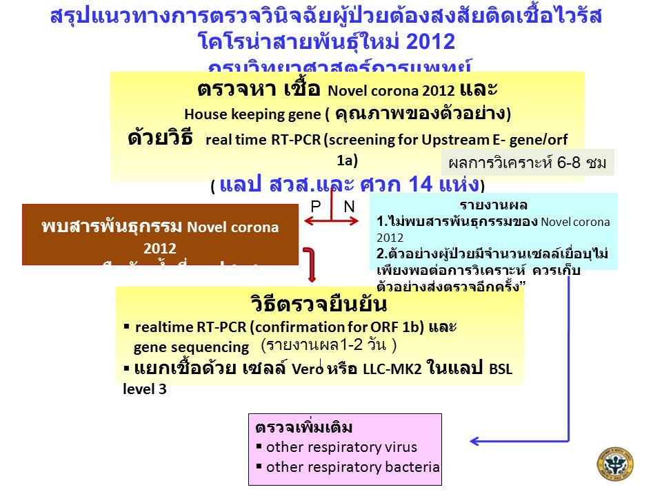 สรุปแนวทางการตรวจวินิจฉัยผู้ป่วยต้องสงสัยติดเชื้อไวรัส โคโรน่าสายพันธุ์ใหม่ 2012 กรมวิทยาศาสตร์การแพทย์ ตรวจหา เชื้อ Novel corona 2012 และ House keepi