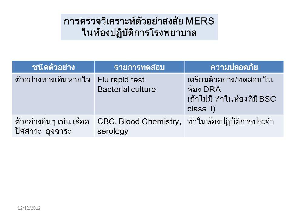 12/12/2012 การตรวจวิเคราะห์ตัวอย่าสงสัย MERS ในห้องปฏิบัติการโรงพยาบาล ชนิดตัวอย่างรายการทดสอบความปลอดภัย ตัวอย่างทางเดินหายใจFlu rapid test Bacterial