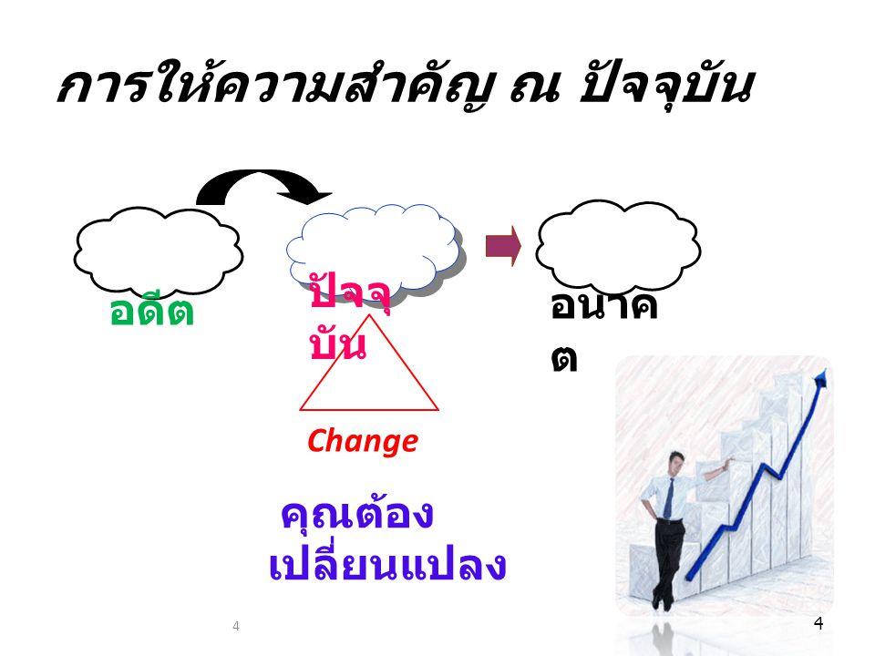 4 การให้ความสำคัญ ณ ปัจจุบัน คุณต้อง เปลี่ยนแปลง อนาค ต Change อดีต ปัจจุ บัน 4