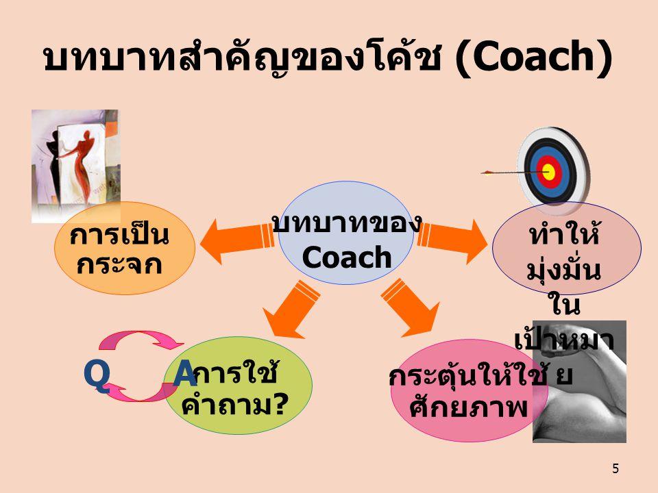 บทบาทสำคัญของโค้ช (Coach) การเป็น กระจก กระตุ้นให้ใช้ ศักยภาพ การใช้ คำถาม ? บทบาทของ Coach ทำให้ มุ่งมั่น ใน เป้าหมา ย QA 5