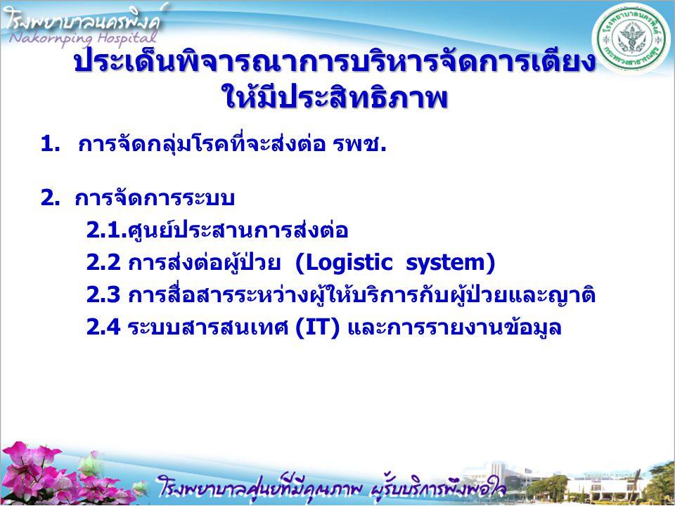 ประเด็นพิจารณาการบริหารจัดการเตียง ให้มีประสิทธิภาพ 1.การจัดกลุ่มโรคที่จะส่งต่อ รพช. 2. การจัดการระบบ 2.1. ศูนย์ประสานการส่งต่อ 2.2 การส่งต่อผู้ป่วย (