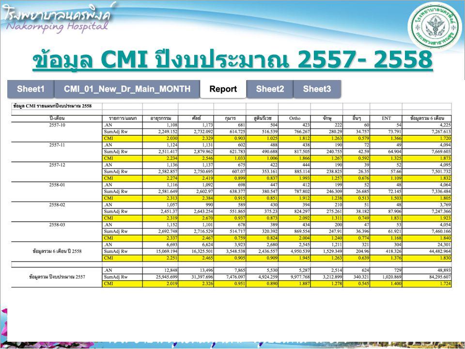 ข้อมูล CMI ปีงบประมาณ 2557- 2558 ข้อมูล CMI ปีงบประมาณ 2557- 2558