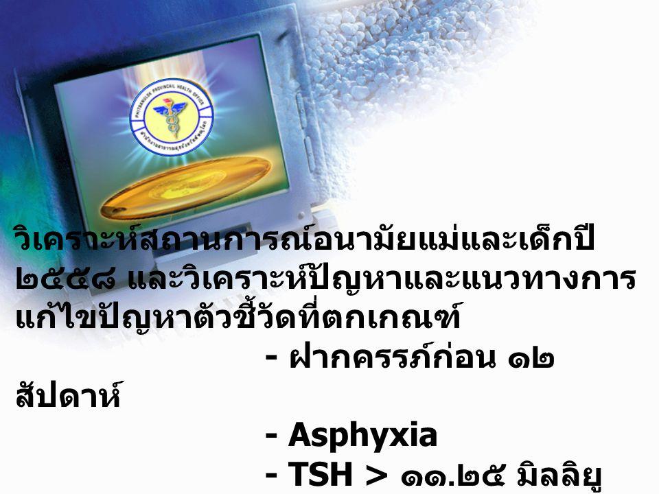 วิเคราะห์สถานการณ์อนามัยแม่และเด็กปี ๒๕๕๘ และวิเคราะห์ปัญหาและแนวทางการ แก้ไขปัญหาตัวชี้วัดที่ตกเกณฑ์ - ฝากครรภ์ก่อน ๑๒ สัปดาห์ - Asphyxia - TSH > ๑๑.