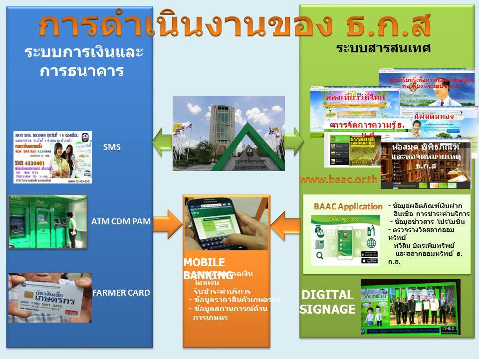 ศูนย์เรียนรู้เพื่อการพัฒนาเศรษฐกิจ พอเพียง ต้นแบบ ธ. ก. ส. แผ่นดินทอง ท่องเที่ยววิถีไทย การจัดการความรู้ ธ. ก. ส. หอสมุด พิพิธภัณฑ์ และหอจดหมายเหตุ ธ.