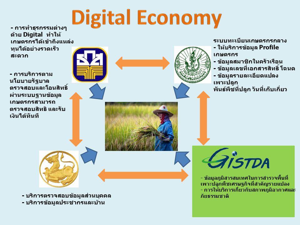 - การทำธุรกรรมต่างๆ ด้วย Digital ทำให้ เกษตรกรได้เข้าถึงแหล่ง ทุนได้อย่างรวดเร็ว สะดวก ระบบทะเบียนเกษตรกรกลาง - ให้บริการข้อมูล Profile เกษตรกร - ข้อม