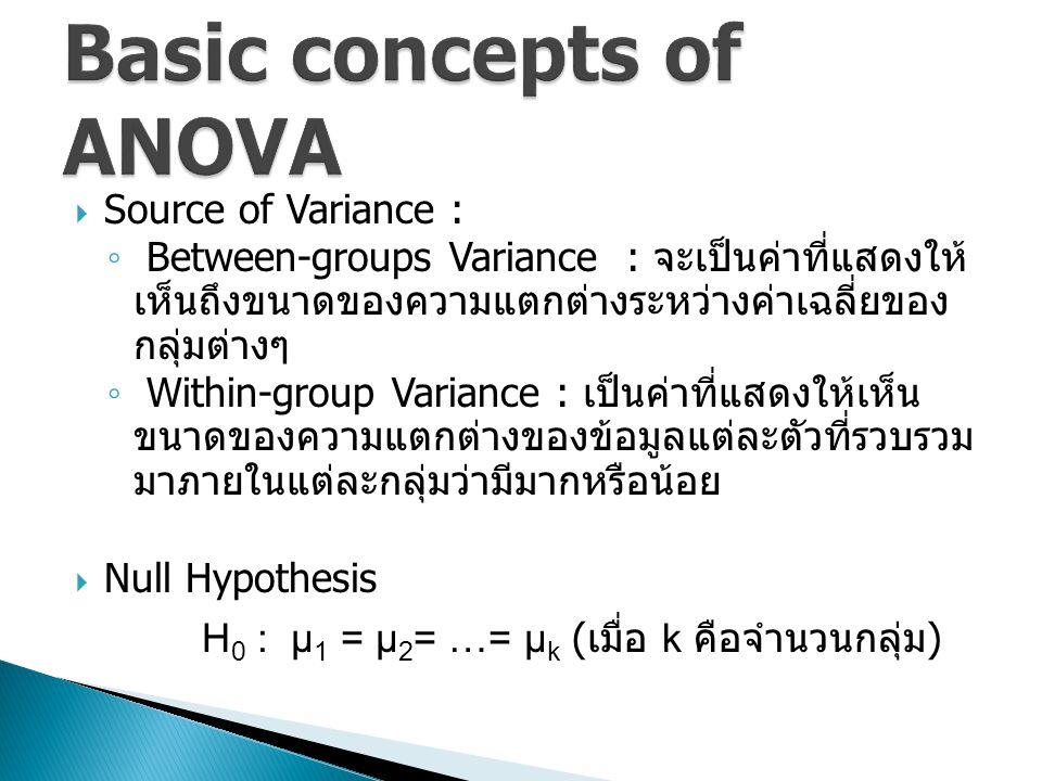  Source of Variance : ◦ Between-groups Variance : จะเป็นค่าที่แสดงให้ เห็นถึงขนาดของความแตกต่างระหว่างค่าเฉลี่ยของ กลุ่มต่างๆ ◦ Within-group Variance