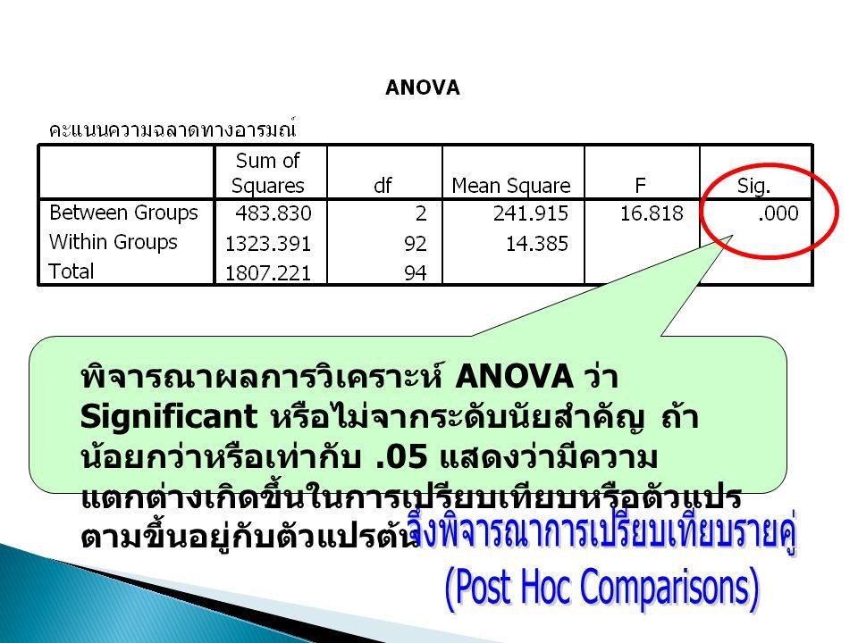 พิจารณาผลการวิเคราะห์ ANOVA ว่า Significant หรือไม่จากระดับนัยสำคัญ ถ้า น้อยกว่าหรือเท่ากับ.05 แสดงว่ามีความ แตกต่างเกิดขึ้นในการเปรียบเทียบหรือตัวแปร