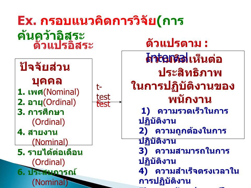 ปัจจัยส่วน บุคคล 1. เพศ (Nominal) 2. อายุ (Ordinal) 3. การศึกษา (Ordinal) 4. สายงาน (Nominal) 5. รายได้ต่อเดือน (Ordinal) 6. ประสบการณ์ (Nominal) ความ