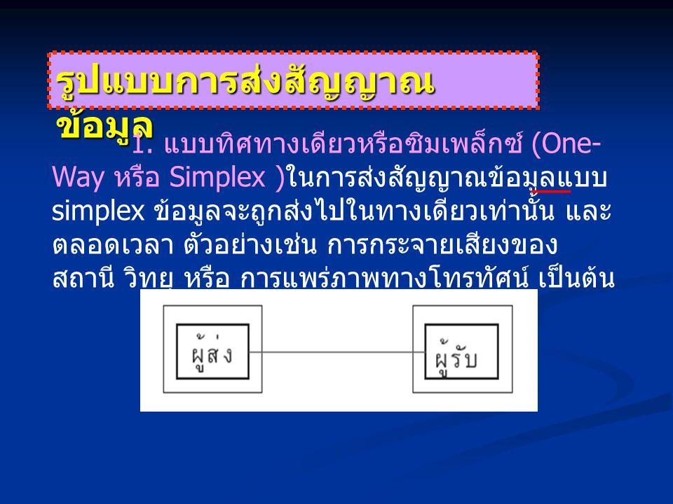 รูปแบบการส่งสัญญาณ ข้อมูล 1. แบบทิศทางเดียวหรือซิมเพล็กซ์ (One- Way หรือ Simplex ) ในการส่งสัญญาณข้อมูลแบบ simplex ข้อมูลจะถูกส่งไปในทางเดียวเท่านั้น