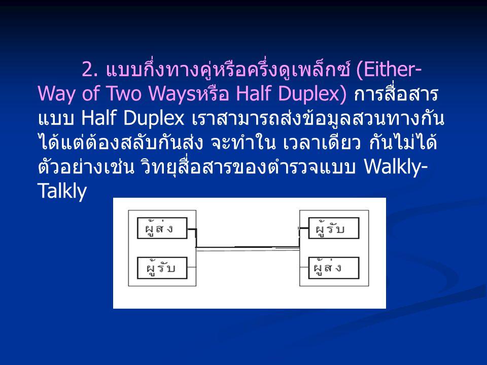 2. แบบกึ่งทางคู่หรือครึ่งดูเพล็กซ์ (Either- Way of Two Ways หรือ Half Duplex) การสื่อสาร แบบ Half Duplex เราสามารถส่งข้อมูลสวนทางกัน ได้แต่ต้องสลับกัน