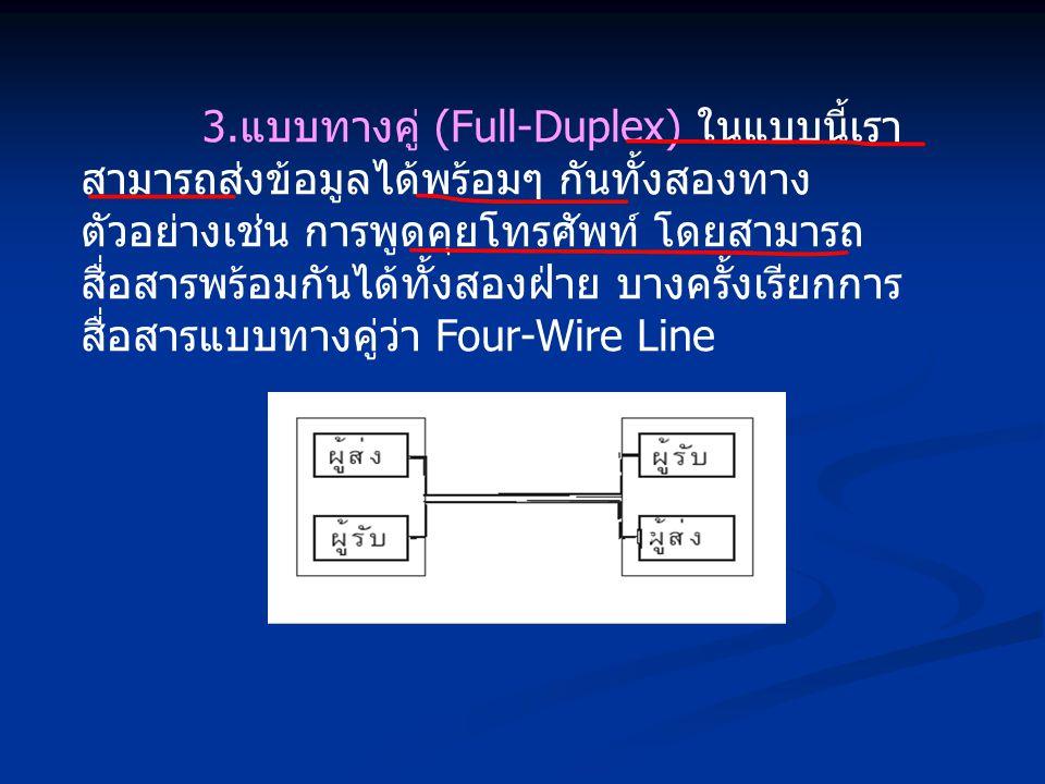 3. แบบทางคู่ (Full-Duplex) ในแบบนี้เรา สามารถส่งข้อมูลได้พร้อมๆ กันทั้งสองทาง ตัวอย่างเช่น การพูดคุยโทรศัพท์ โดยสามารถ สื่อสารพร้อมกันได้ทั้งสองฝ่าย บ